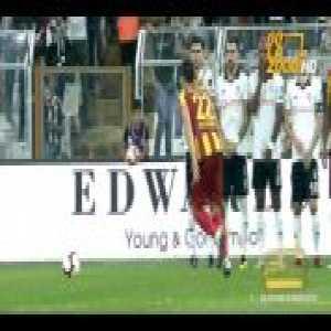 Great save by Loris Karius from an Aleksic free-kick (Besiktas vs. Malatyaspor)