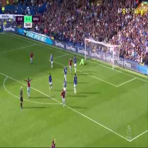 A. Yarmolenko goal (Everton 0-[2] West Ham) 31'