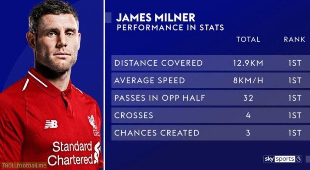 James Milner vs Spurs