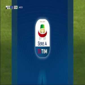 Udinese 1-[1] Torino: Soualiho Meite