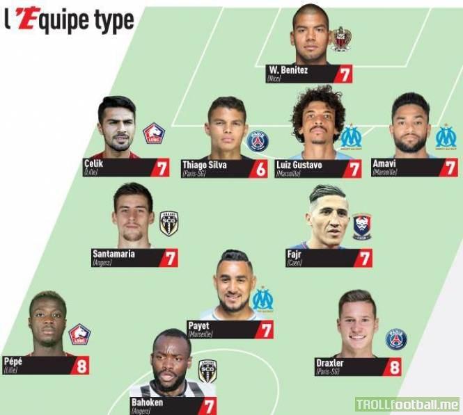 L'Équipe Ligue 1 Team of the week