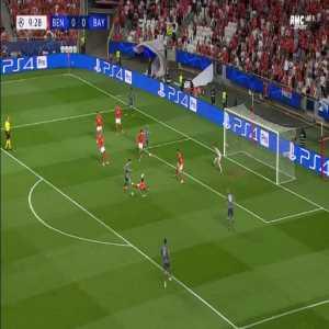 Benfica 0-1 Bayern - Robert Lewandowski 10'
