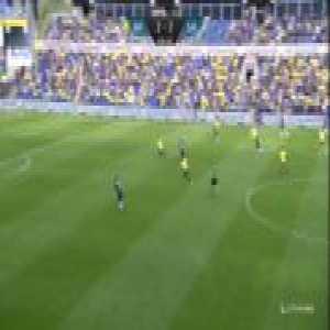 Brøndby IF 2 - 4 SønderjyskE // All highlights //Superliga (Denmark) (Round 9)