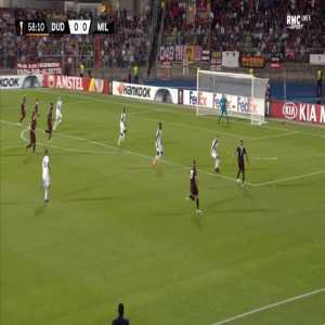 Dudelange 0-1 Milan - Gonzalo Higuain 59'