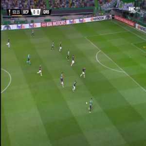 Sporting 1-0 Qarabag - Raphinha 54'