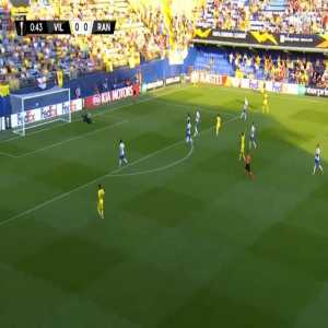 Villarreal 1-0 Rangers - Carlos Bacca 1'