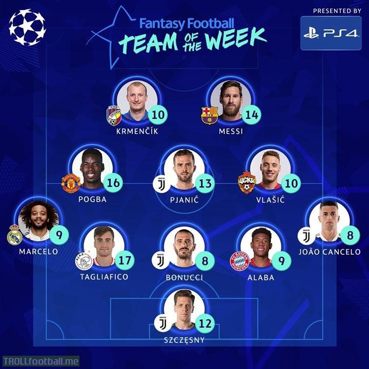 UCL Team of the Week Forwards: Krmenčík(Viktoria Plzeň), Messi(Barcelona);  Midfielders: Pogba(Man Utd), Pjanic(Juventus), Vlašić (CSKA Moscow);  Defenders: Marcelo(Real Madrid), Tagliafico(Ajax), Bonucci(Juventus), Alaba(Bayern Munich), Cancelo(Juventus);  Goalkeeper: Szczesny(Juventus) LeftFooty365