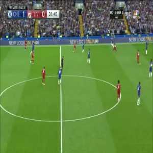 Salah opportunity vs Chelsea