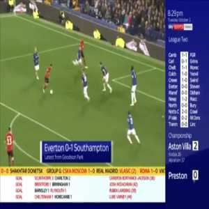 Everton 0-1 Southampton - Danny Ings 45'