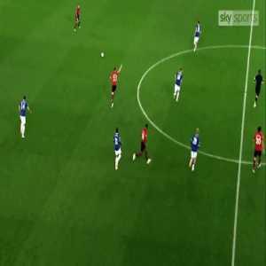 Everton vs Southampton - Highlights & Goals - EFL Cup