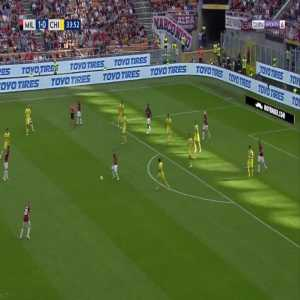 Milan 2-0 Chievo - Gonzalo Higuain 34'
