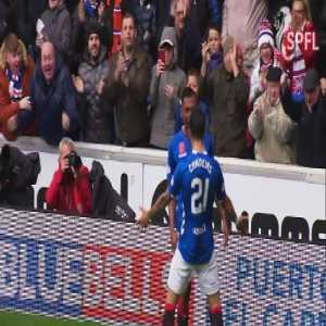 Rangers vs Hearts - Highlights & Goals - Ladbrokes Premiership