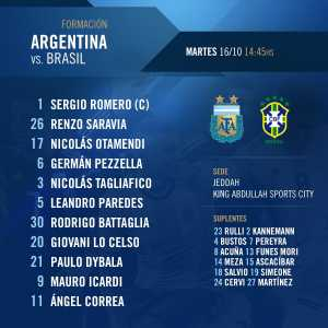Argentina's XI against Brazil: Romero; Saravia, Otamendi, Pezzella, Tagliafico; Paredes, Battaglia, Lo Celso; Dybala, Icardi, Correa.