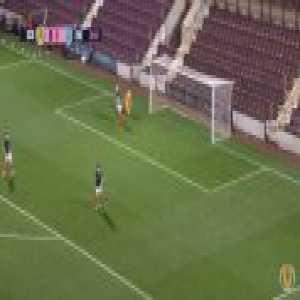 Scotland U21 0-1 England U21 - Reiss Nelson great free-kick 60'