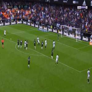 Valencia [1]-1 Leganes - Jose Gaya 85'