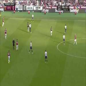 West Ham 0-1 Tottenham - Lamela 44'