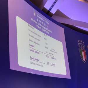 Gabriele Gravina has been elected as the new FIGC President