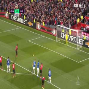 Manchester Utd 1-0 Everton - Paul Pogba 27'
