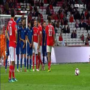 Jardel (Benfica) red card against Moreirense 76'
