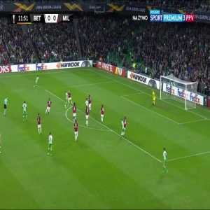 Giovani Lo Celso 12' - Real Betis [1]:0 AC Milan