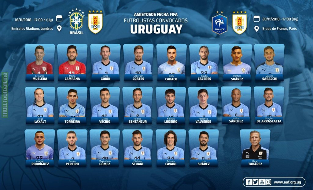 Uruguay's Squad of 22 players has been announced for the matches against Brazil and France