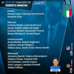 Italy squad for matches against Portugal & USA
