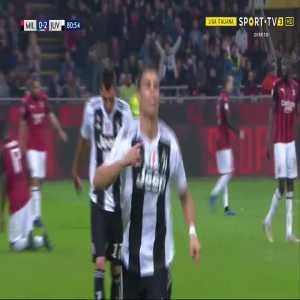 Cristiano Ronaldo goal (Milan 0-[2] Juventus) 81'