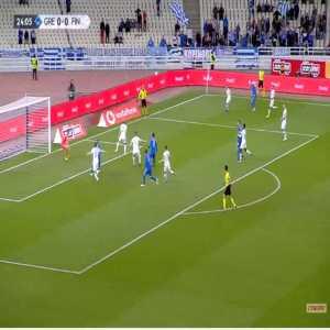 Greece 1-0 Finland - Albin Granlund OG 25'