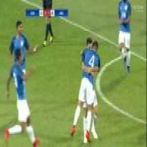 Jordan 2-[1] India- Nishu Kumar 61'