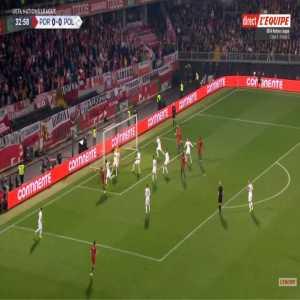 Portugal 1-0 Poland - André Silva 33'