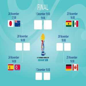 Quarterfinals set in #U-17 WWC - Ghana vs Mexico | Germany vs Canada | Japan vs New Zealand | Spain vs North Korea