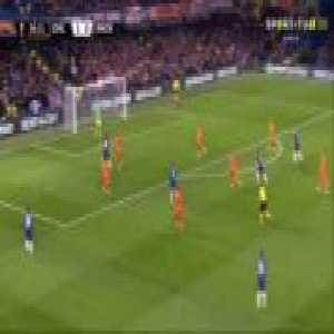 Chelsea [2]-0 PAOK - Giroud 37'