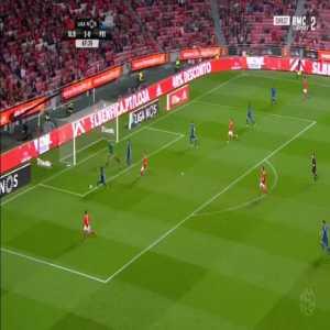 Benfica 3-0 Feirense - Rafa Silva 68'
