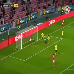 Benfica 1-0 Paços Ferreira - Haris Seferovic 11'