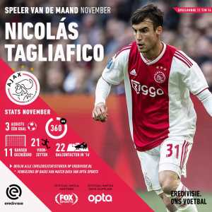 Nicolas Tagliafico and Noussair Mazraoui (both Ajax) named Eredivisie Player and Talent of the month November respectively