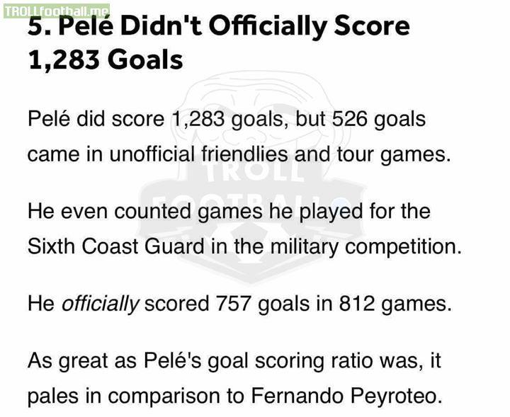 Can Messi and Ronaldo break his record?