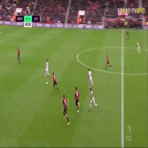 Mohamed Salah goal (Bournemouth 0-[2] Liverpool) 47'