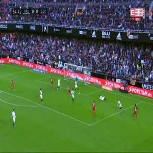 Valencia 0:[1] Sevilla - Pablo Sarabia 55'