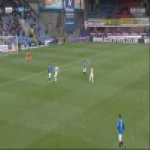 Dundee FC 1-0 Rangers - Kenny Miller 9'