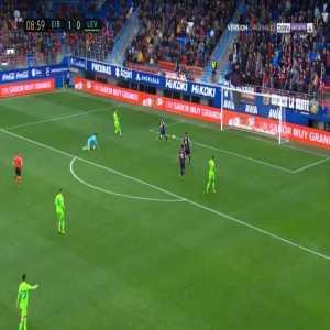 Eibar 1-[1] Levante - Jose Morales 9'