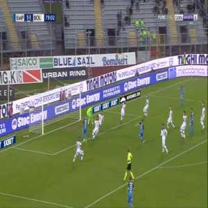 Empoli [2]-1 Bologna - Antonio La Gumina 80'