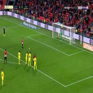 Athletic Bilbao 1-0 Girona - Aritz Aduriz penalty 90'+2'