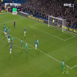 Ben Foster (Watford) penalty save against Everton 68'