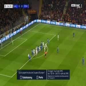 Galatasaray 0-1 FC Porto - Felipe 17'