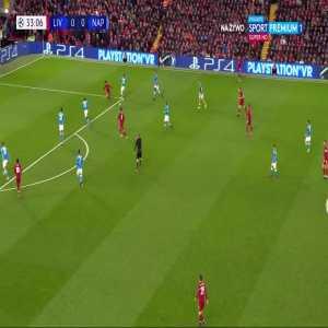 Liverpool FC [1]:0 SSC Napoli - Mohamed Salah 34'