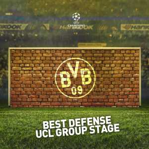 BVB had the best defence in the CL group stage with only 2 goals conceded.