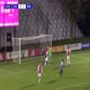[UEFA Youth League] Ajax 0-2 Bayern Munich - Joshua Zirkzee 66'