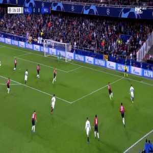Valencia 1-0 Manchester United - Carlos Soler 17'