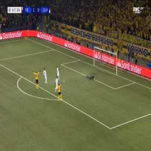 Young Boys 2-0 Juventus - Guillaume Hoarau 68'
