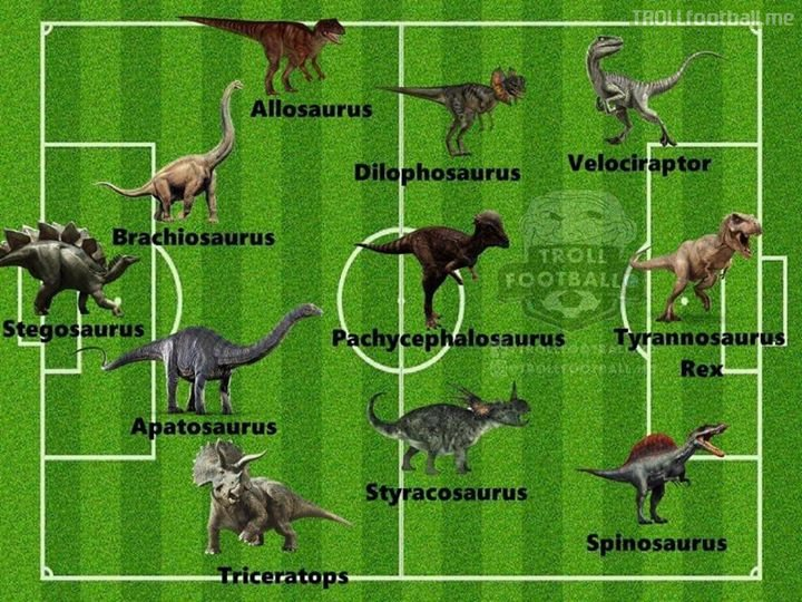 Lineup when last Juventus won a Champions League!!!